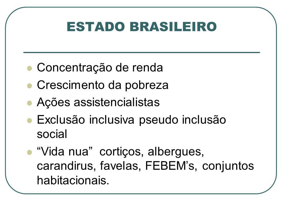 ESTADO BRASILEIRO Concentração de renda Crescimento da pobreza