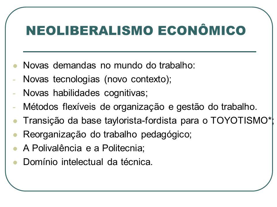 NEOLIBERALISMO ECONÔMICO