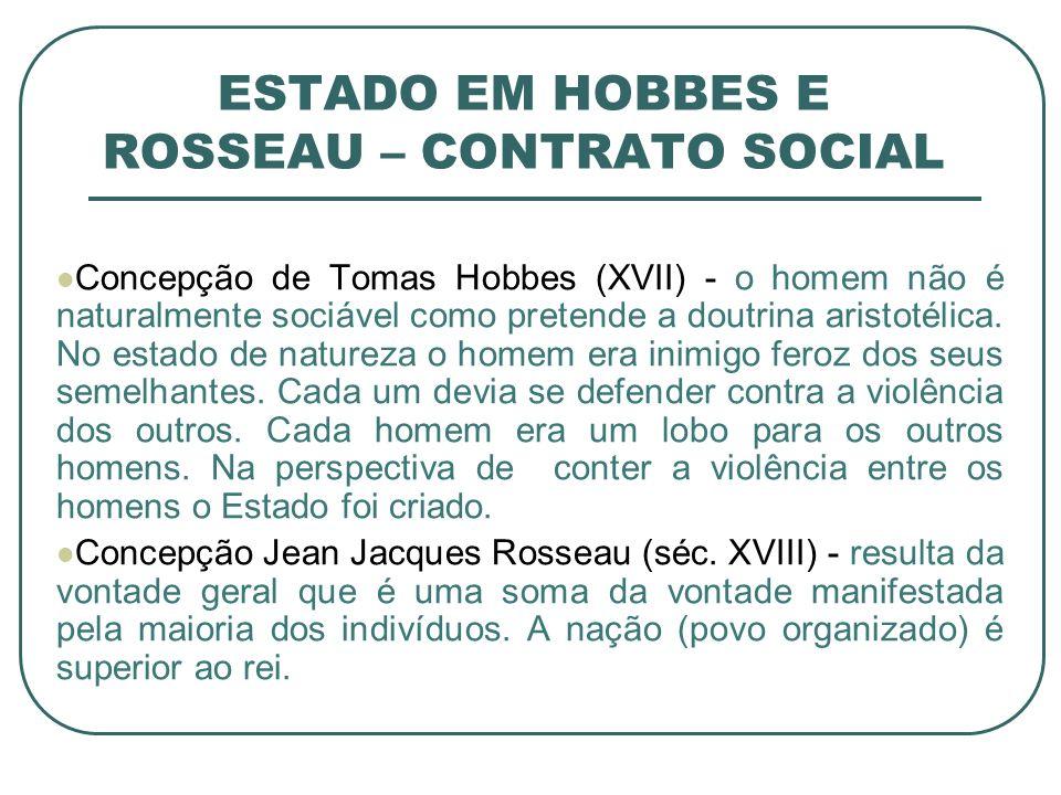 ESTADO EM HOBBES E ROSSEAU – CONTRATO SOCIAL