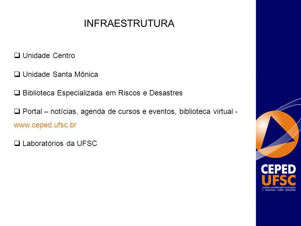 INFRAESTRUTURA Unidade Centro Unidade Santa Mônica