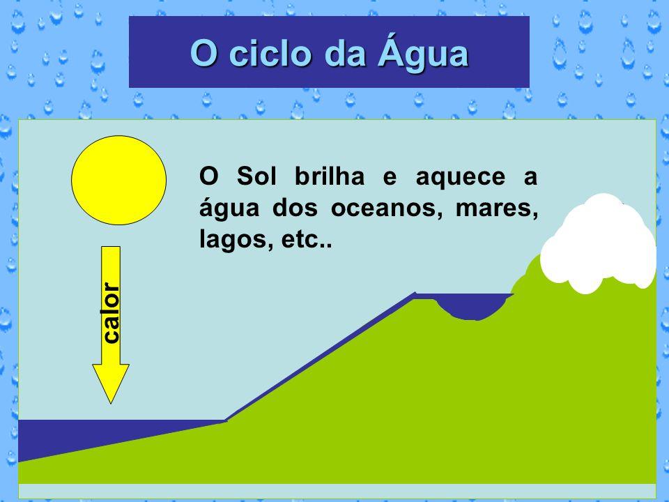 O ciclo da Água O Sol brilha e aquece a água dos oceanos, mares, lagos, etc.. calor
