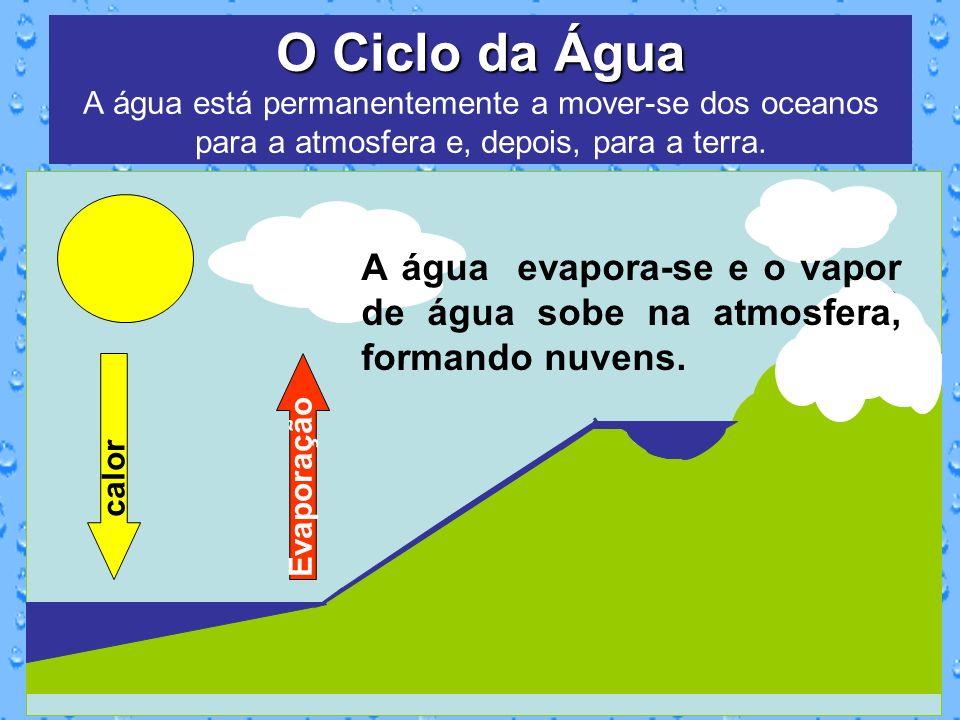 O Ciclo da Água A água está permanentemente a mover-se dos oceanos para a atmosfera e, depois, para a terra.