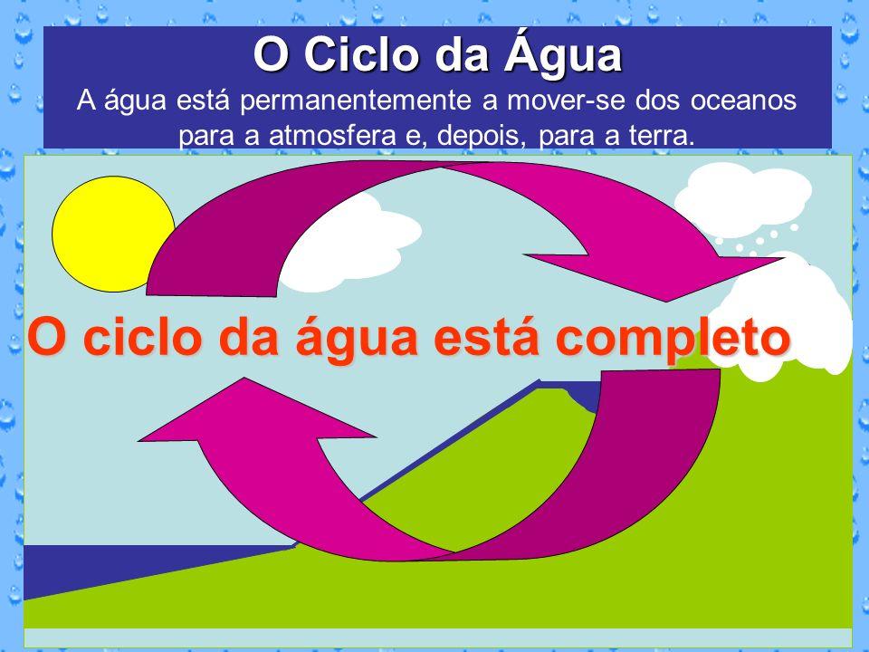O ciclo da água está completo