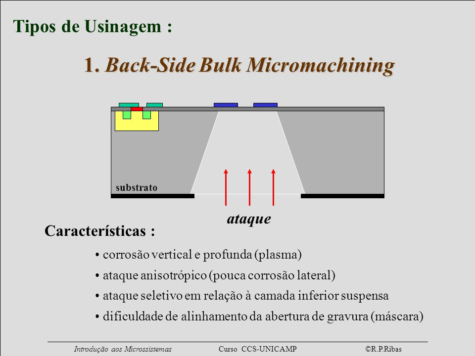 1. Back-Side Bulk Micromachining