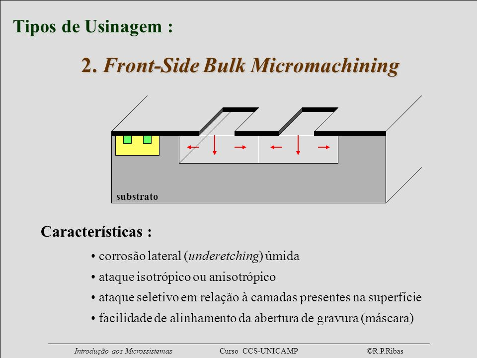 2. Front-Side Bulk Micromachining