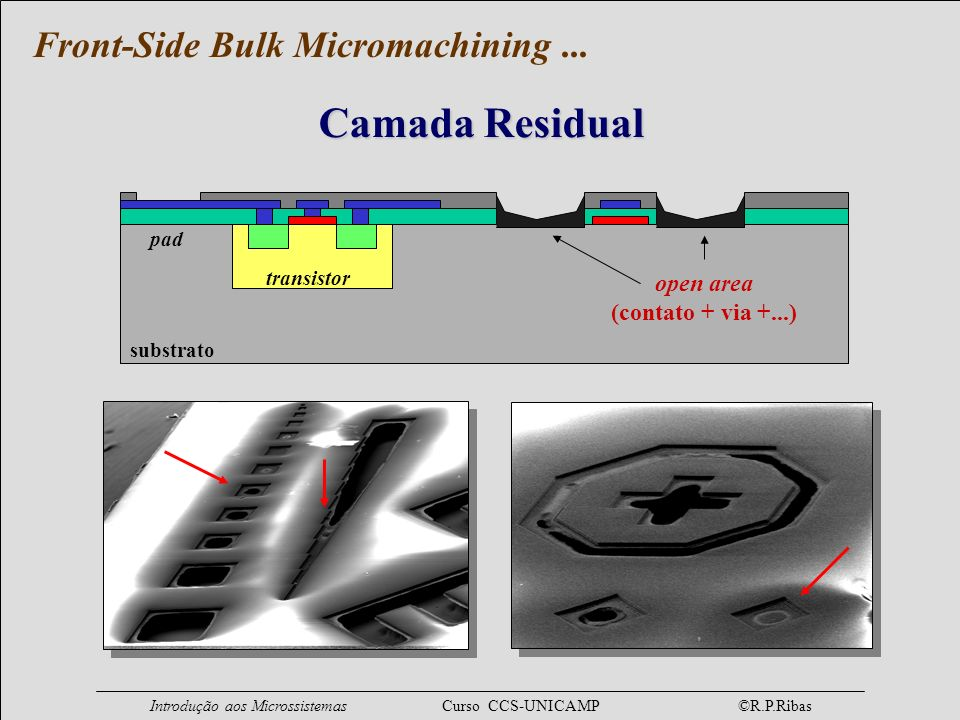 Camada Residual Front-Side Bulk Micromachining ... open area