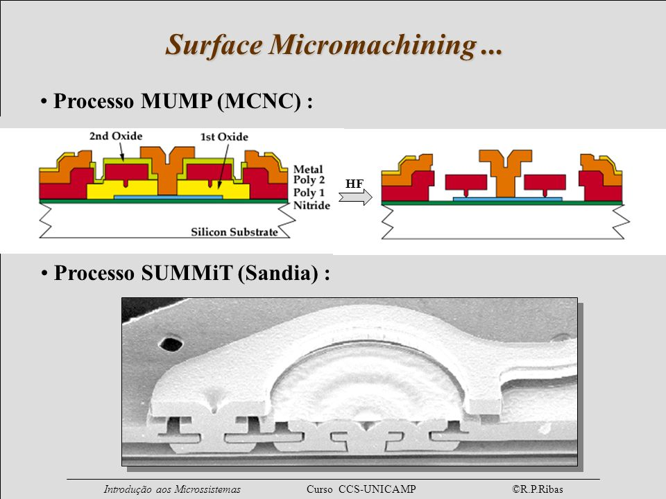 Surface Micromachining ...