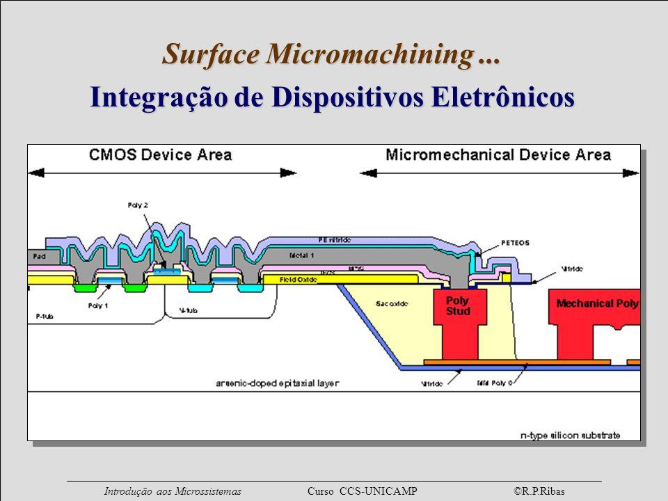 Surface Micromachining ... Integração de Dispositivos Eletrônicos