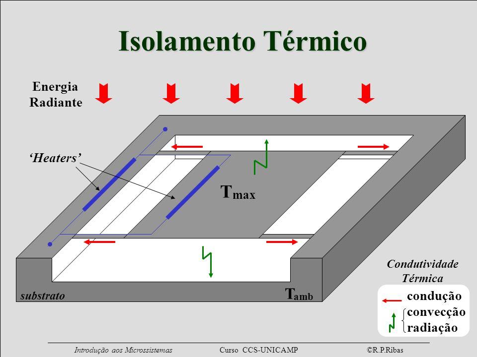 Isolamento Térmico Tmax Tamb Energia Radiante 'Heaters' condução