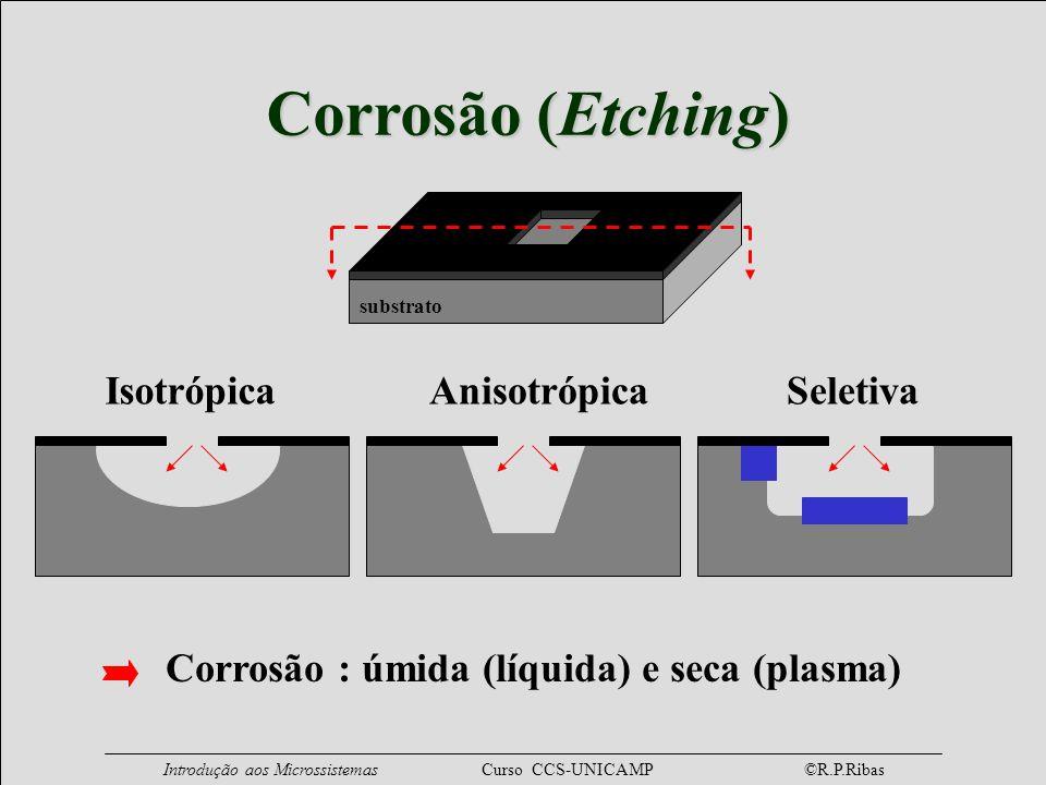 Corrosão (Etching) Isotrópica Anisotrópica Seletiva