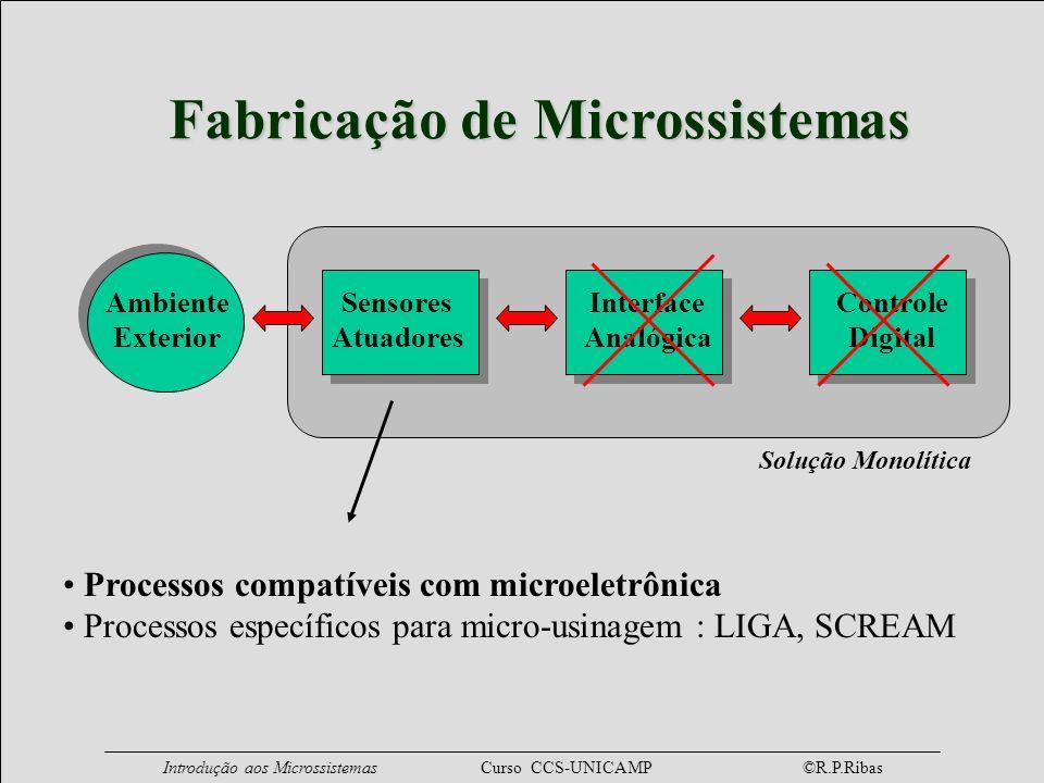 Fabricação de Microssistemas