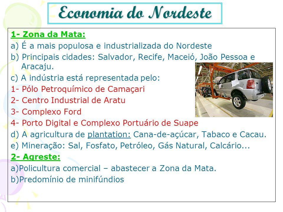 Economia do Nordeste 1- Zona da Mata:
