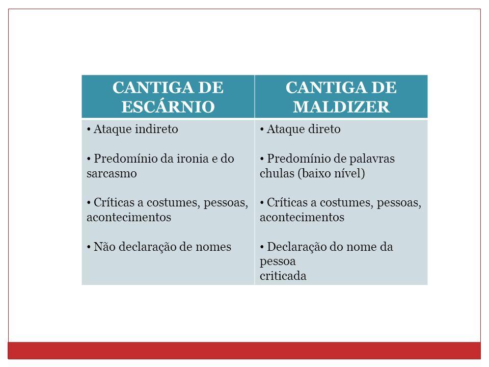 CANTIGA DE ESCÁRNIO CANTIGA DE MALDIZER