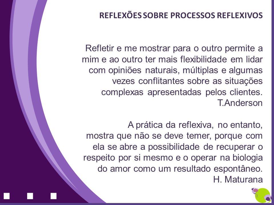 REFLEXÕES SOBRE PROCESSOS REFLEXIVOS