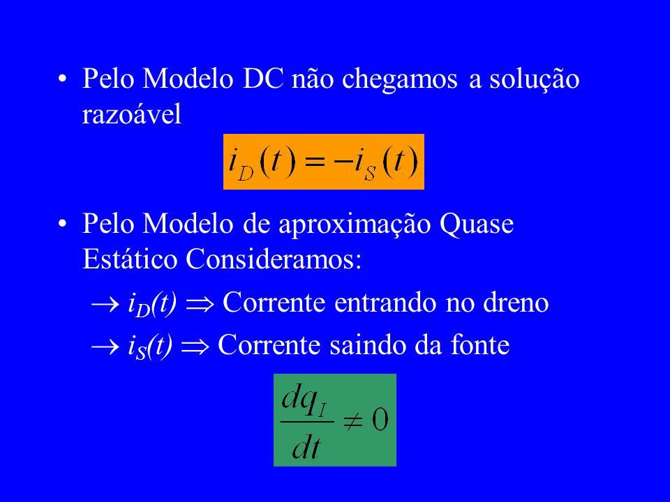 Pelo Modelo DC não chegamos a solução razoável