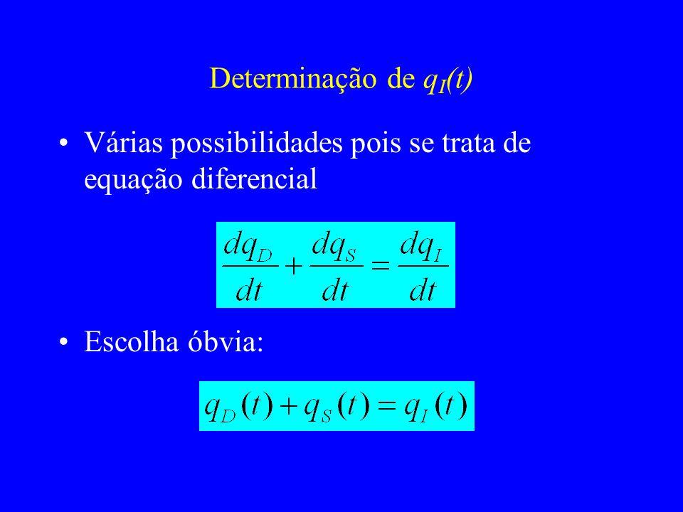 Determinação de qI(t) Várias possibilidades pois se trata de equação diferencial Escolha óbvia: