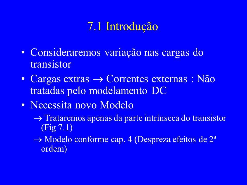 7.1 Introdução Consideraremos variação nas cargas do transistor