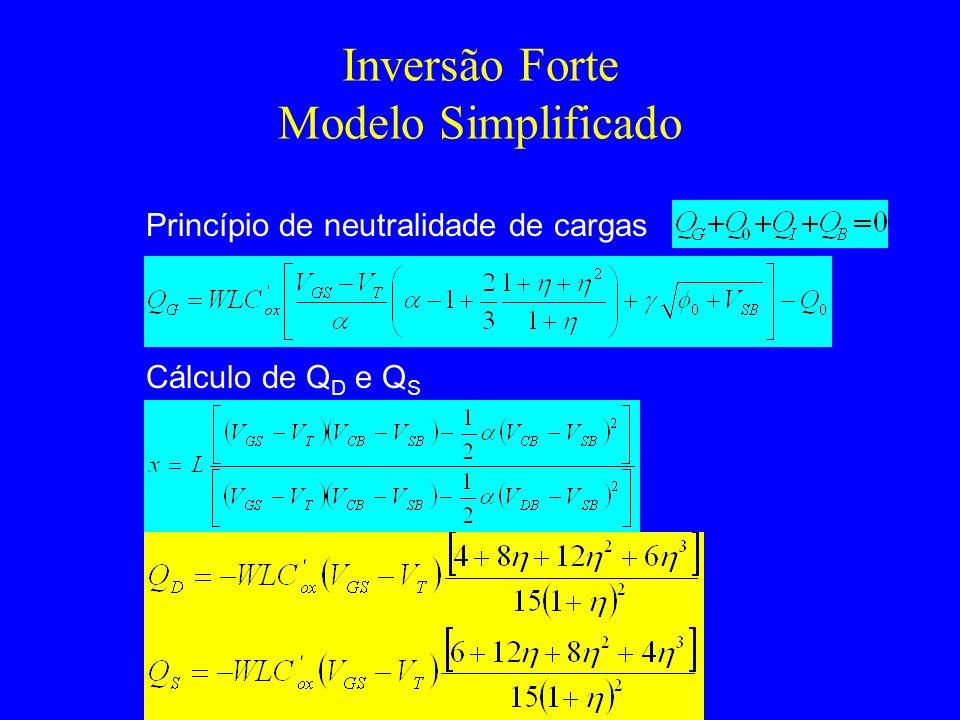 Inversão Forte Modelo Simplificado