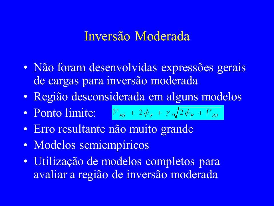 Inversão Moderada Não foram desenvolvidas expressões gerais de cargas para inversão moderada. Região desconsiderada em alguns modelos.