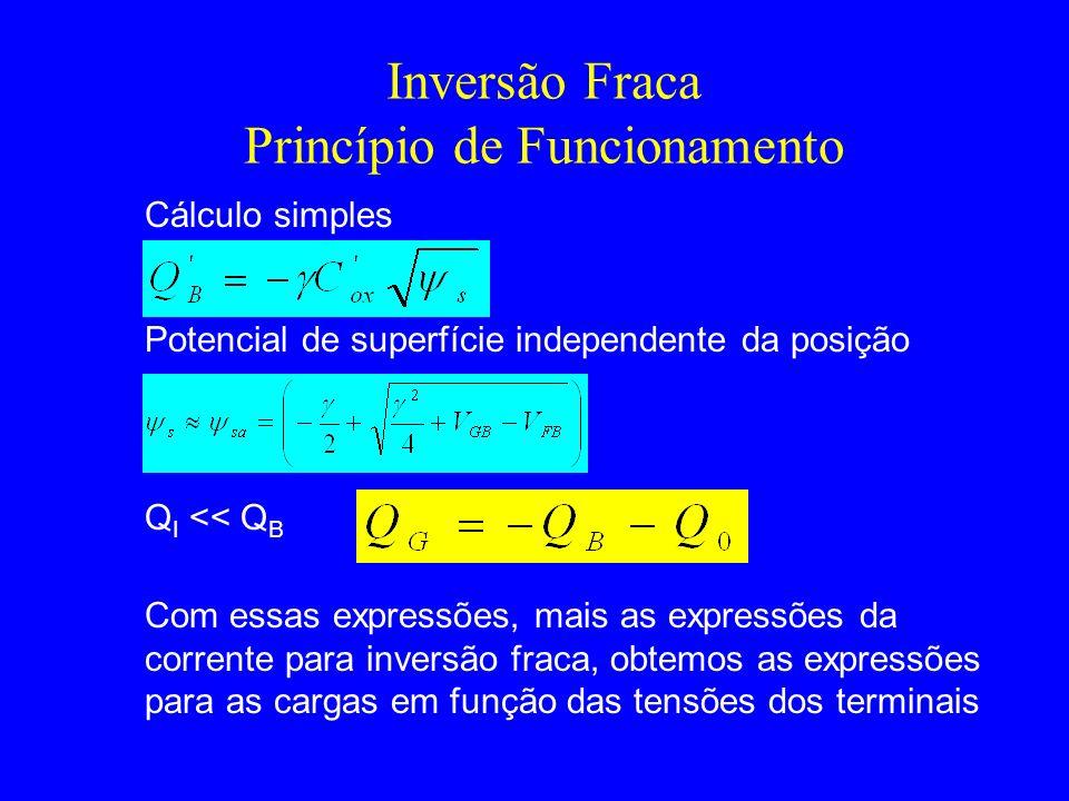 Inversão Fraca Princípio de Funcionamento