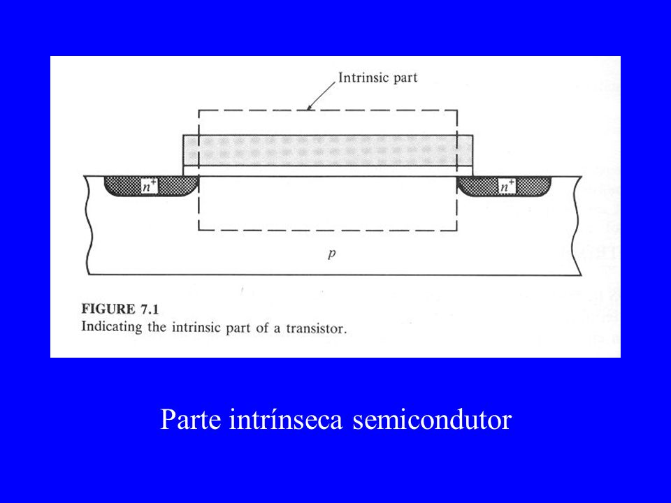 Parte intrínseca semicondutor