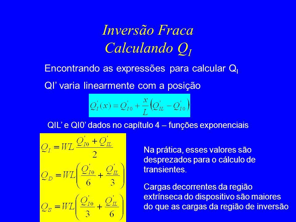 Inversão Fraca Calculando QI
