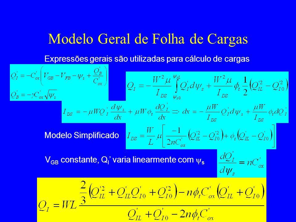 Modelo Geral de Folha de Cargas