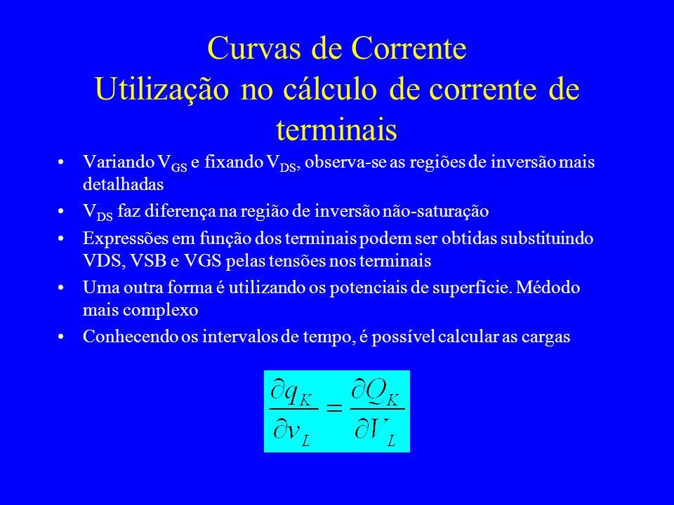Curvas de Corrente Utilização no cálculo de corrente de terminais