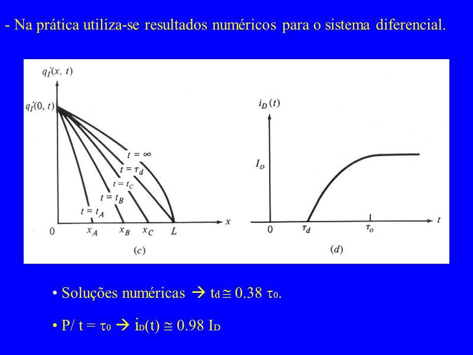 - Na prática utiliza-se resultados numéricos para o sistema diferencial.