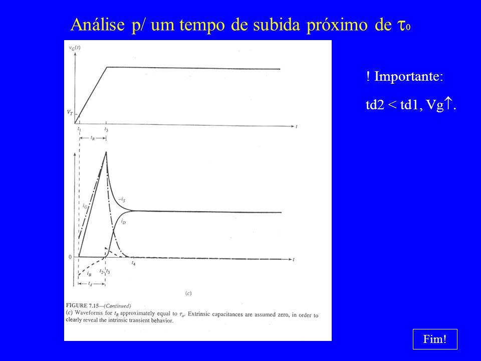 Análise p/ um tempo de subida próximo de 0