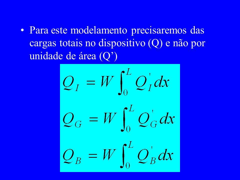 Para este modelamento precisaremos das cargas totais no dispositivo (Q) e não por unidade de área (Q')