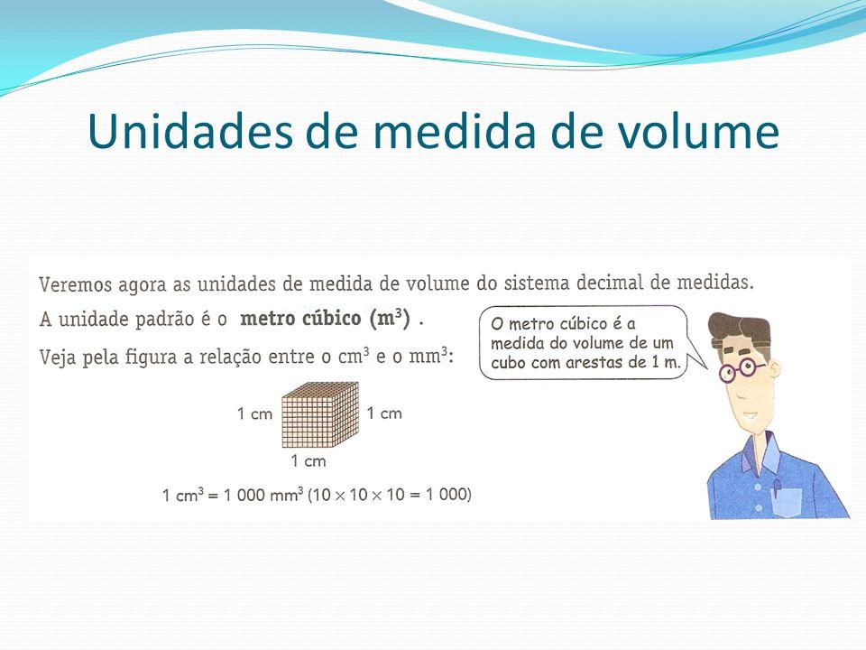 Unidades de medida de volume