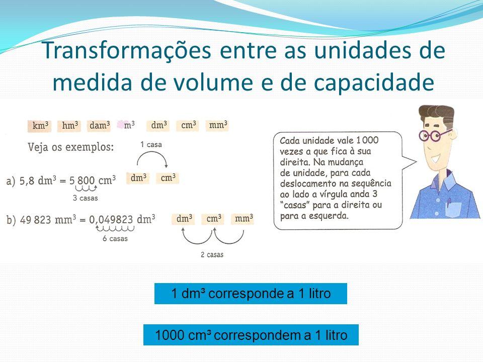Transformações entre as unidades de medida de volume e de capacidade