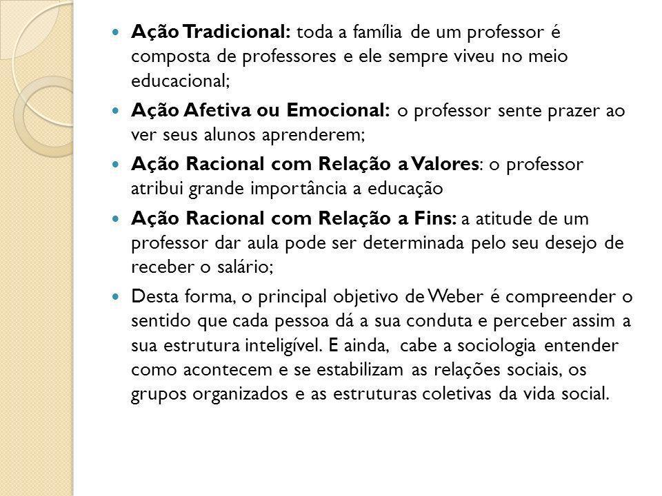 Ação Tradicional: toda a família de um professor é composta de professores e ele sempre viveu no meio educacional;
