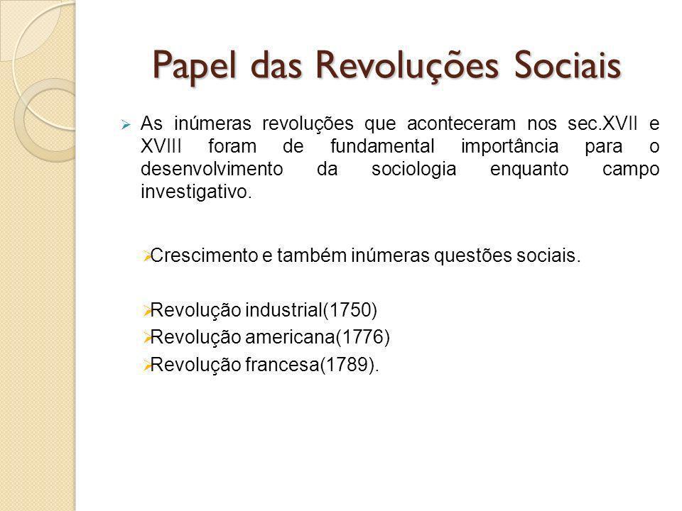 Papel das Revoluções Sociais