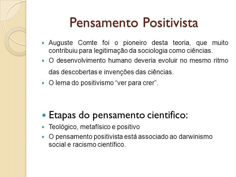 Pensamento Positivista
