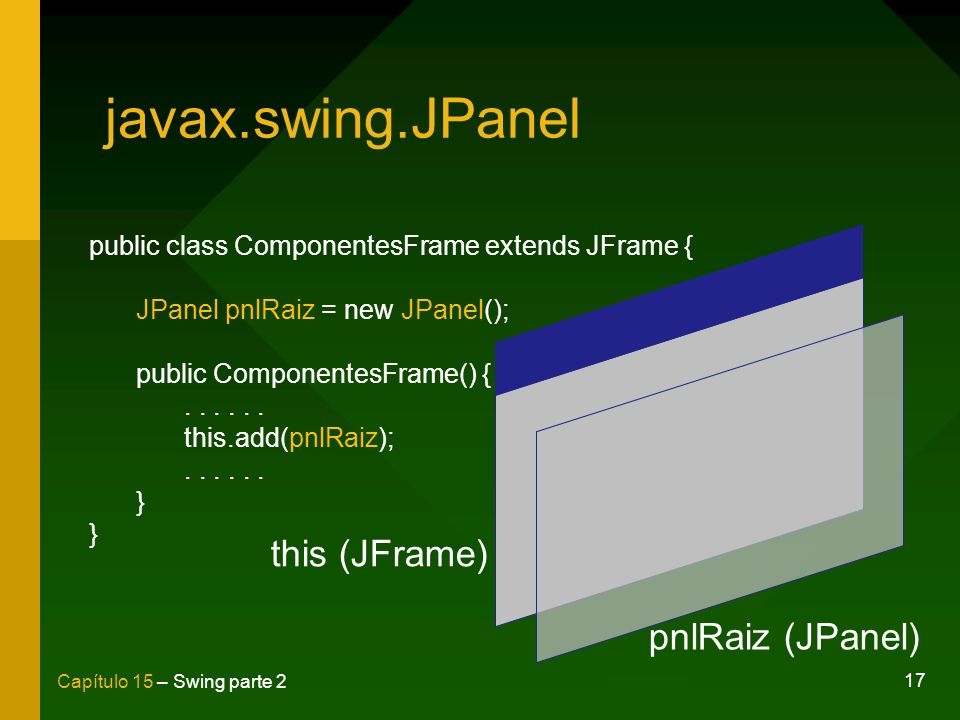 javax.swing.JPanel this (JFrame) pnlRaiz (JPanel)