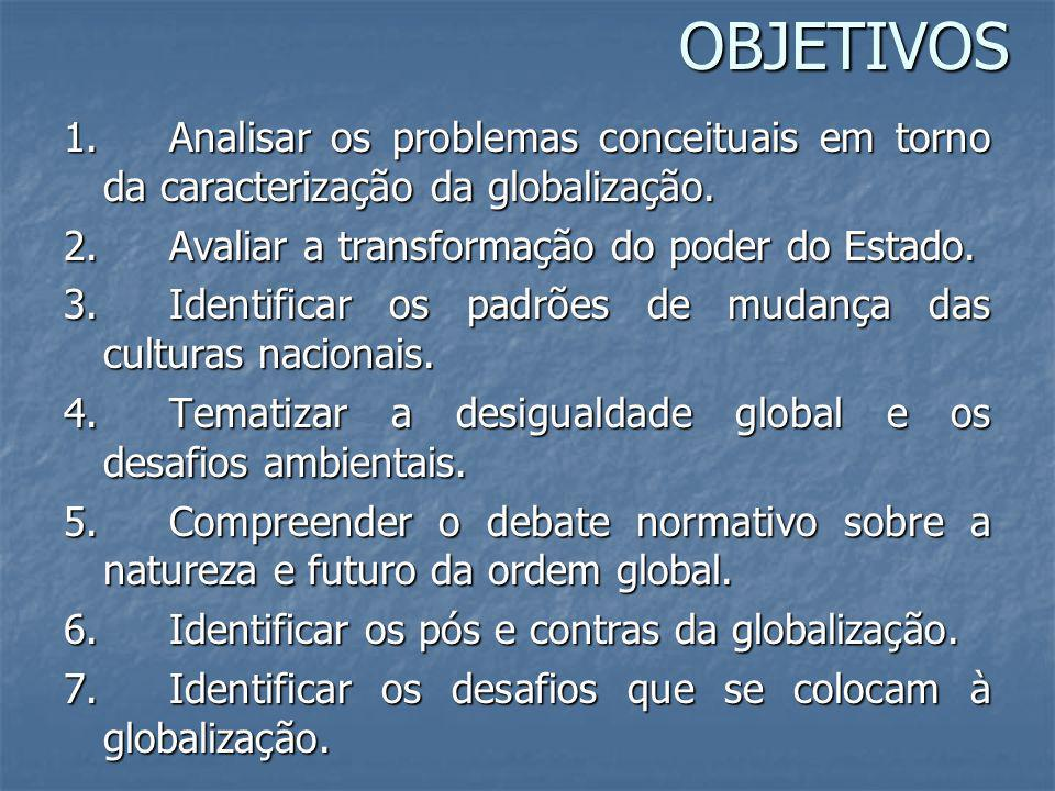 OBJETIVOS 1. Analisar os problemas conceituais em torno da caracterização da globalização. 2. Avaliar a transformação do poder do Estado.
