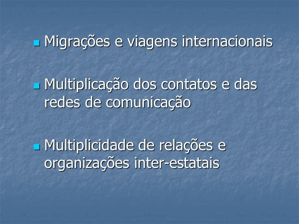 Migrações e viagens internacionais