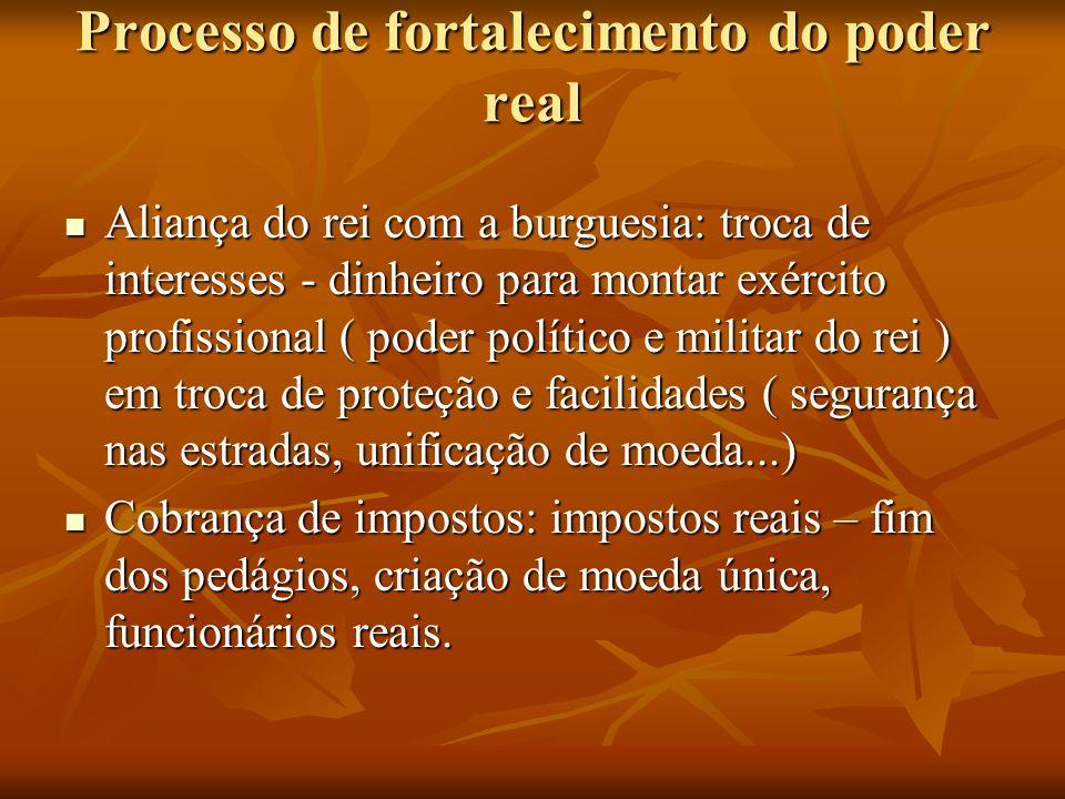 Processo de fortalecimento do poder real