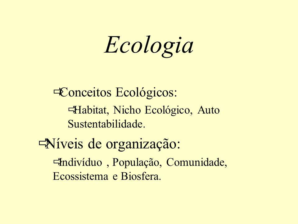 Ecologia Níveis de organização: Conceitos Ecológicos: