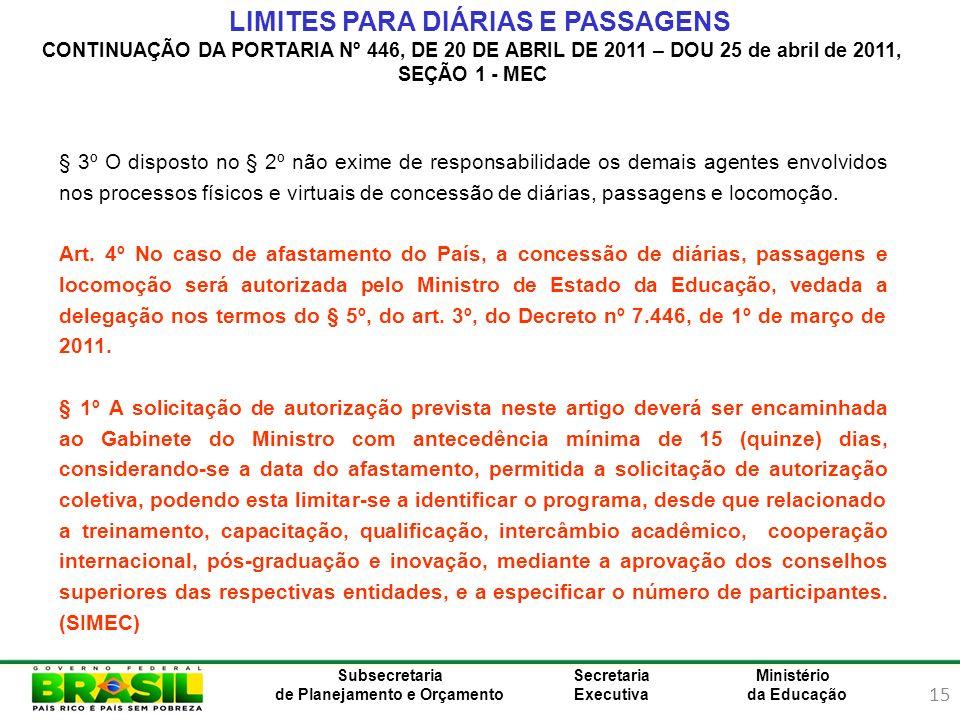 LIMITES PARA DIÁRIAS E PASSAGENS