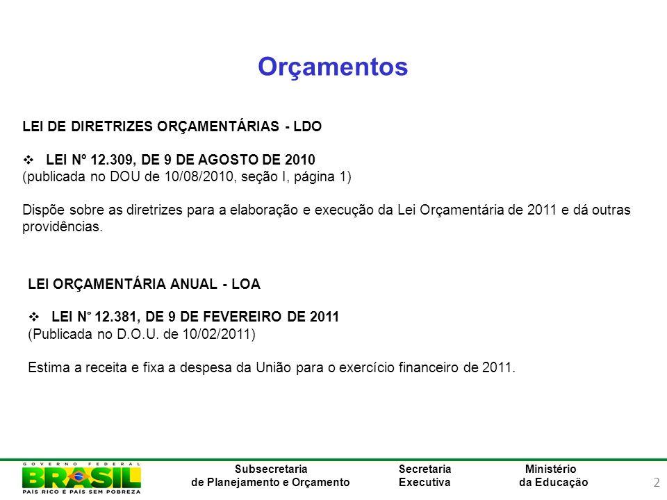 Orçamentos LEI DE DIRETRIZES ORÇAMENTÁRIAS - LDO