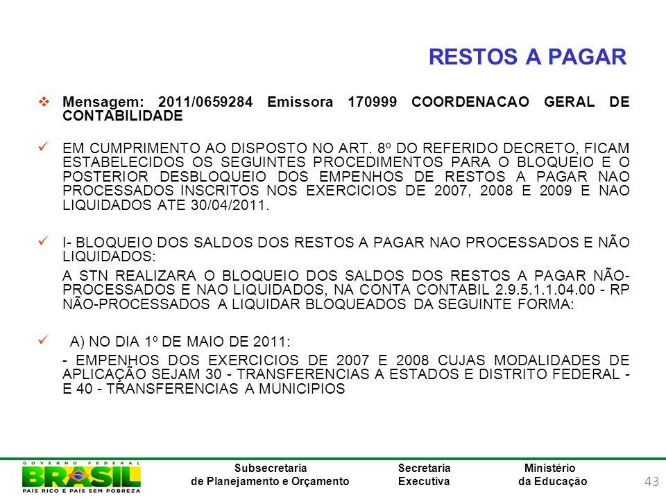 RESTOS A PAGAR Mensagem: 2011/0659284 Emissora 170999 COORDENACAO GERAL DE CONTABILIDADE.