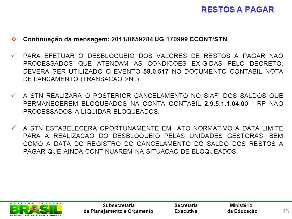 RESTOS A PAGAR Continuação da mensagem: 2011/0659284 UG 170999 CCONT/STN.