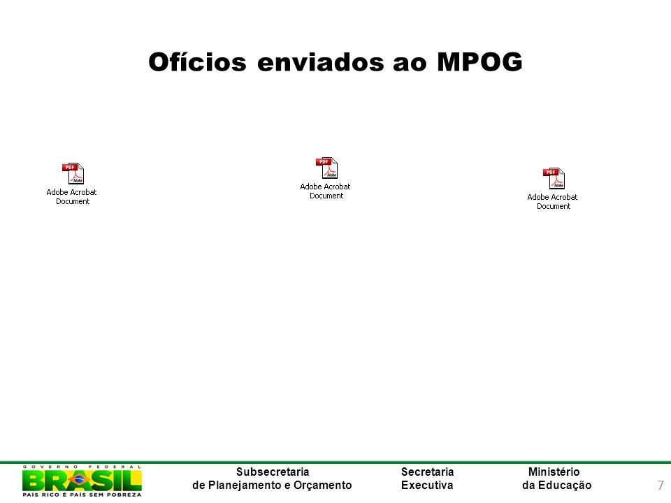 Ofícios enviados ao MPOG