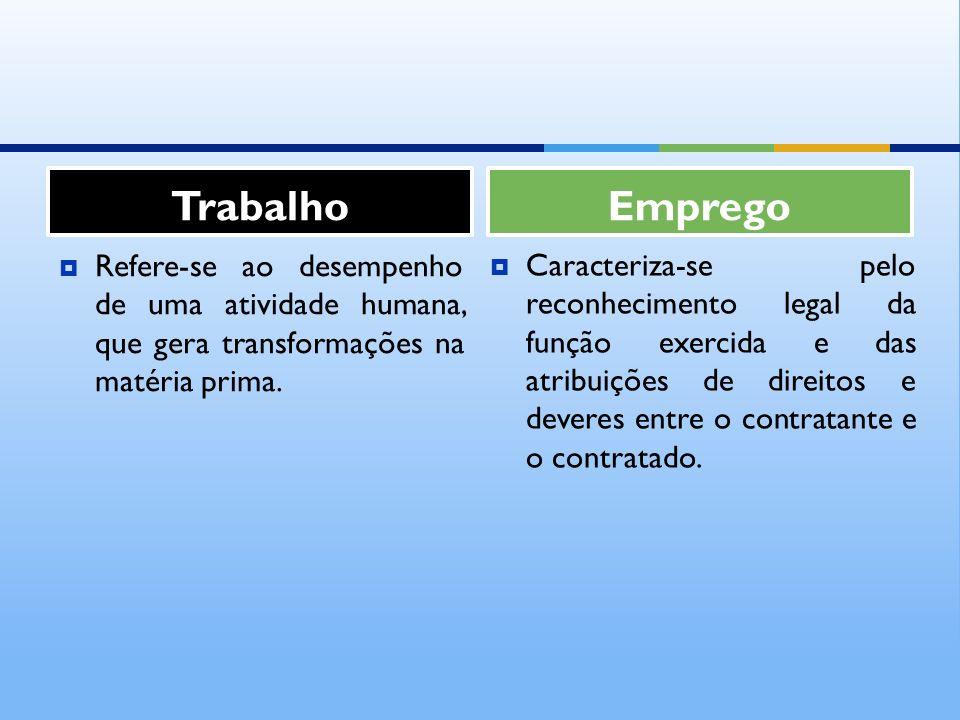 Refere-se ao desempenho de uma atividade humana, que gera transformações na matéria prima.