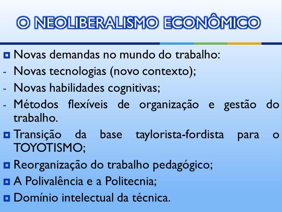 O NEOLIBERALISMO ECONÔMICO