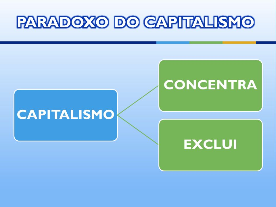PARADOXO DO CAPITALISMO