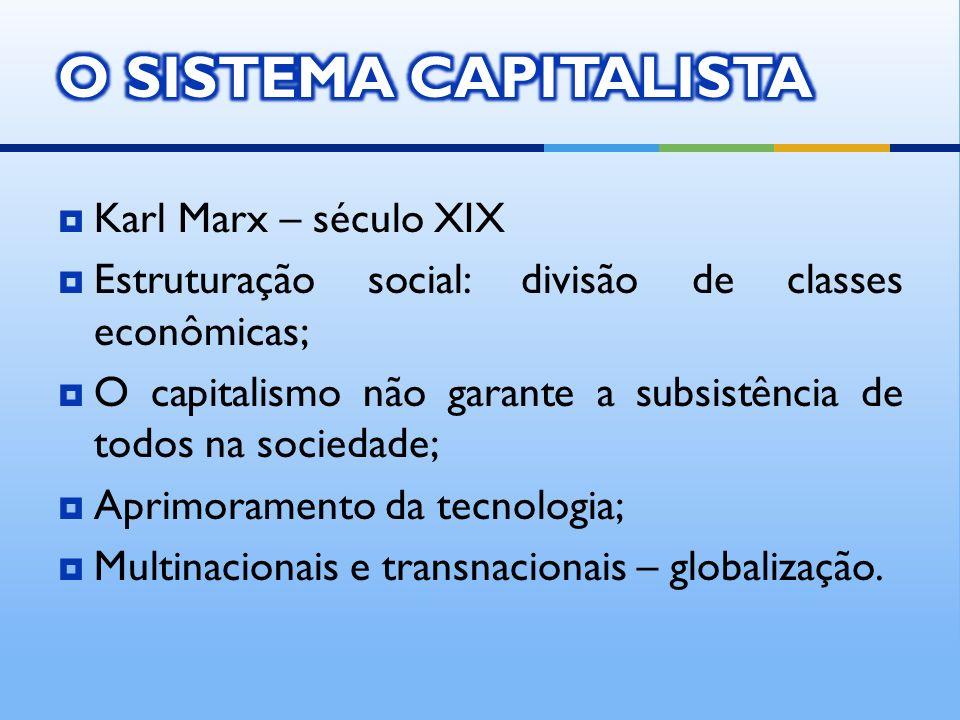O SISTEMA CAPITALISTA Karl Marx – século XIX